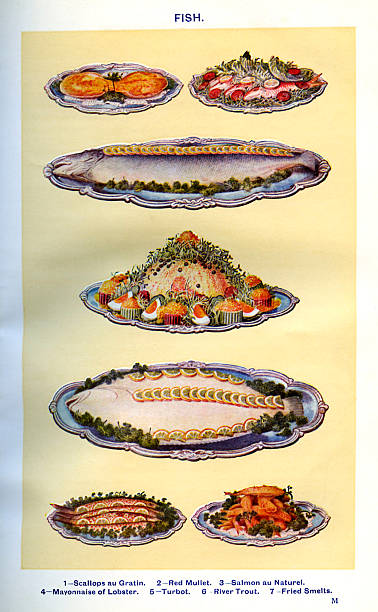 Mrs Beeton 's cookery book - cooked fish dishes:ニュース(壁紙.com)