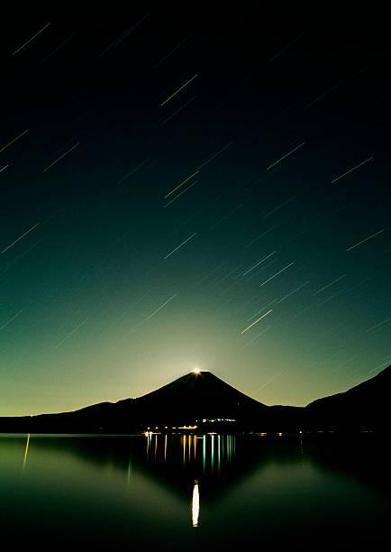 星の流れと富士山のまとめ:2010年11月17日(壁紙.com)