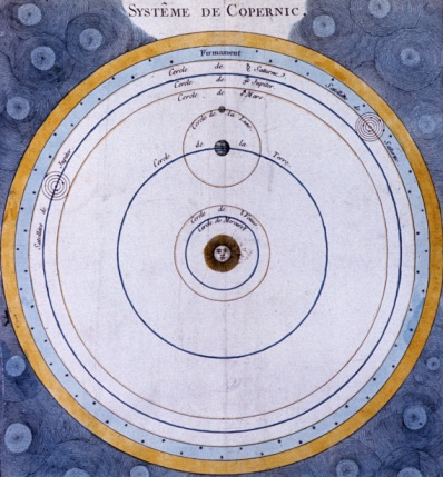 Solar System「Copernican diagram of heliocentric universe」:スマホ壁紙(4)