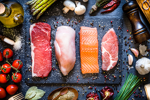 Chicken Meat「Different types of animal protein」:スマホ壁紙(11)