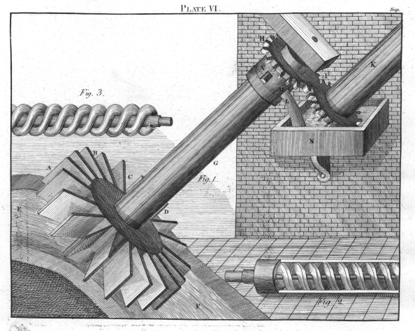 Thread - Sewing Item「Archimedean Screws for raising water from one level to another, 1805.」:写真・画像(7)[壁紙.com]