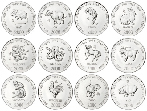 Dragon「Chinese Zodiac coins on white background」:スマホ壁紙(6)