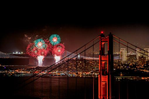 Bay Horse「Firework at San Francisco, California」:スマホ壁紙(7)