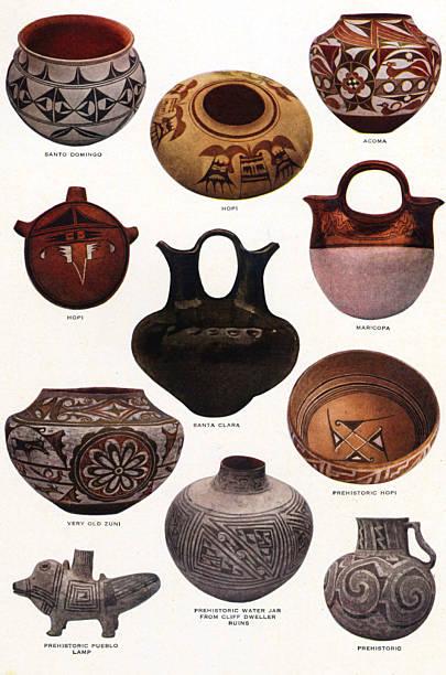 Native American clay pottery:ニュース(壁紙.com)