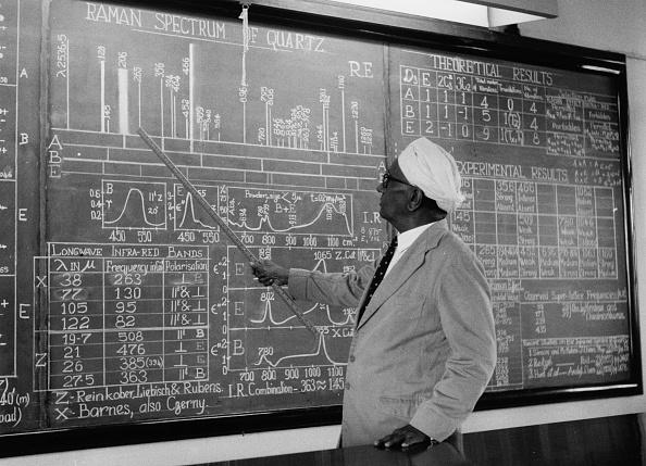 Physicist「Sir C V Raman」:写真・画像(6)[壁紙.com]