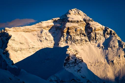 Himalayas「Sunset on Mount Everest」:スマホ壁紙(8)
