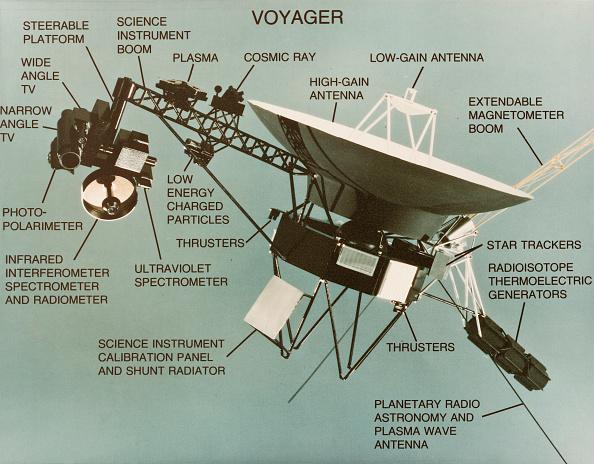 Scientific Exploration「Voyager Design」:写真・画像(9)[壁紙.com]