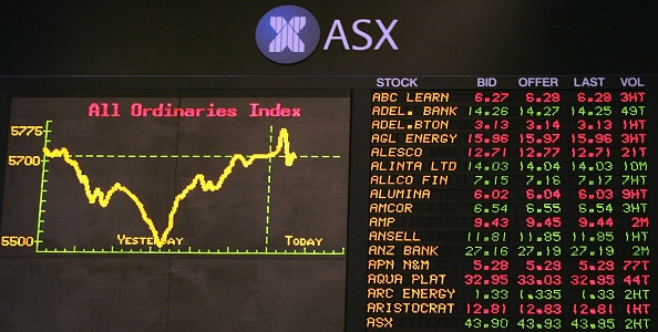 Financial Figures「Australian Sharemarket Plummets Due To Technical Glitch」:写真・画像(17)[壁紙.com]