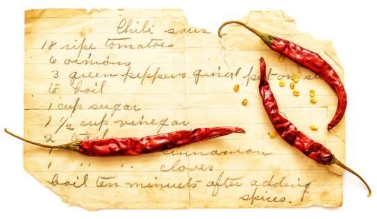 Chili Sauce「chili sauce recipe」:スマホ壁紙(4)