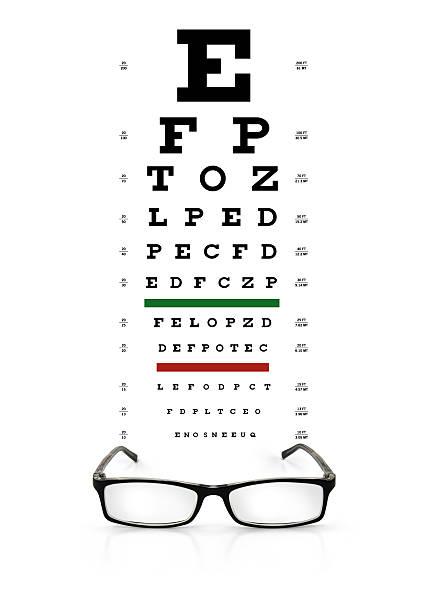 Glasses and Eye Chart:スマホ壁紙(壁紙.com)