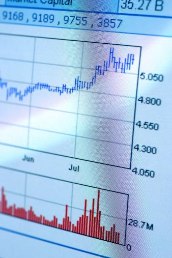 Financial Report「Stock Chart」:スマホ壁紙(5)