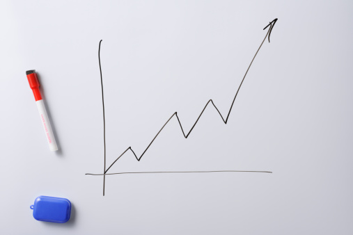 Board Eraser「Chart of a stock market on a whiteboard」:スマホ壁紙(10)