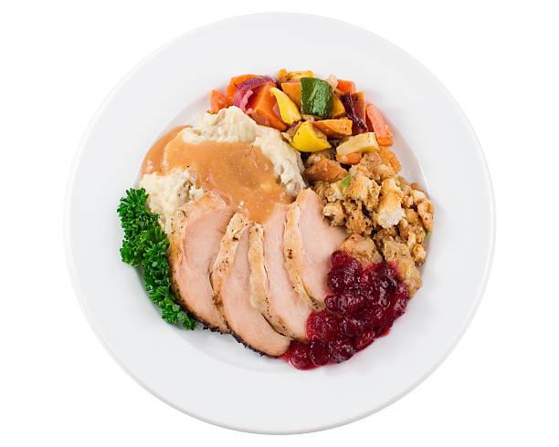 Turkey Dinner Plate:スマホ壁紙(壁紙.com)