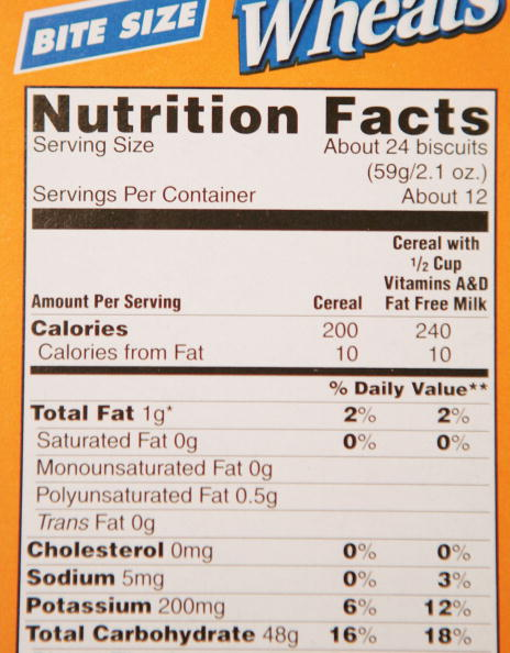 Label「New Food Label Requirements Listing Trans Fat and Allergens Take Effect」:写真・画像(4)[壁紙.com]