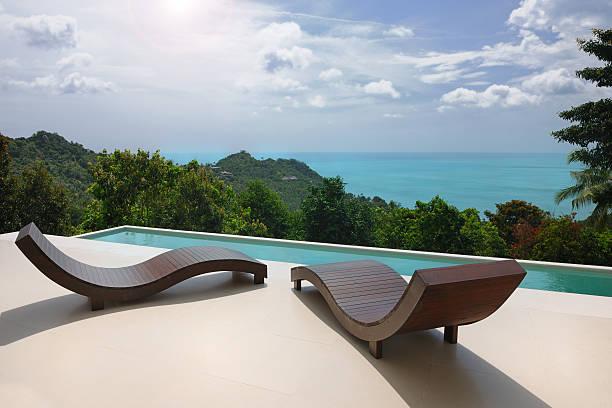 Luxury Private Pool Villa (XXXL):スマホ壁紙(壁紙.com)