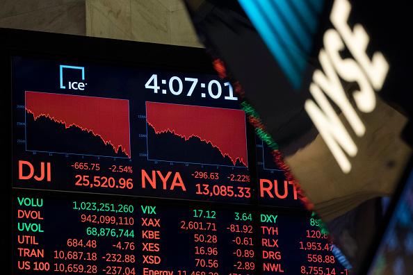 Closed「Dow Jones Industrials Closes Down Over 600 Points」:写真・画像(10)[壁紙.com]