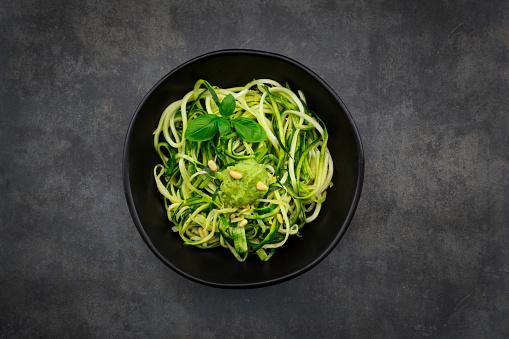 Squash - Vegetable「Bowl of Zoodels with avocado basil pesto」:スマホ壁紙(8)