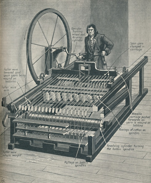 Spinning「How The Early Spinning Jenny Worked」:写真・画像(0)[壁紙.com]