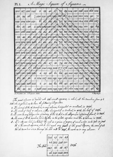 Square - Composition「Magic Square Of Squares」:写真・画像(3)[壁紙.com]