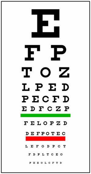 Vertical「Eye Chart」:スマホ壁紙(5)