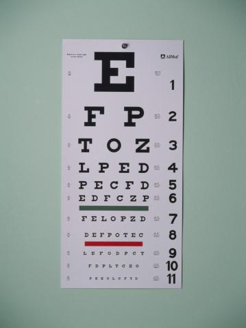 Number「Eye Chart」:スマホ壁紙(19)