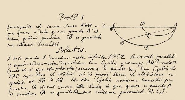 Curve「Newton's solution to the Brachistochrone problem」:写真・画像(2)[壁紙.com]