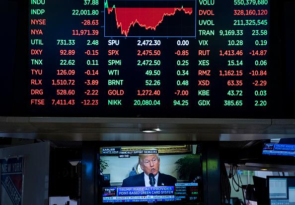 Stock Market and Exchange「Dow Jones Industrial Averages Closes Over 22,000」:写真・画像(15)[壁紙.com]