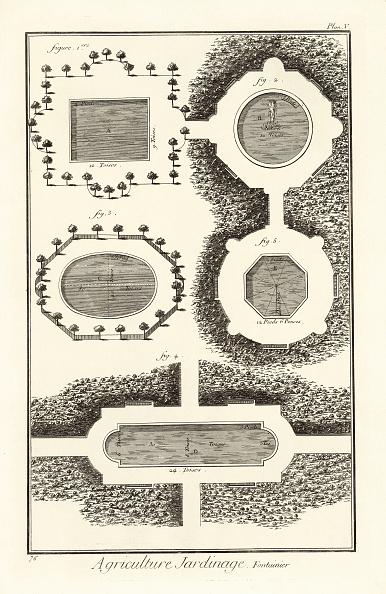 Recreational Pursuit「Professions - Horticulture.  Etching. From Diderot D'Alembert. Encyclopedie Ou Dictionnaire Raisonne Des Sciences Des Art Et Des Metiers. Livorno. 1771.」:写真・画像(19)[壁紙.com]