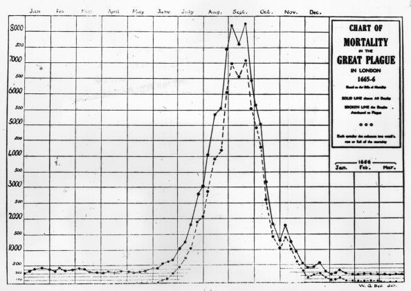 Epidemic「Plague Mortality」:写真・画像(15)[壁紙.com]