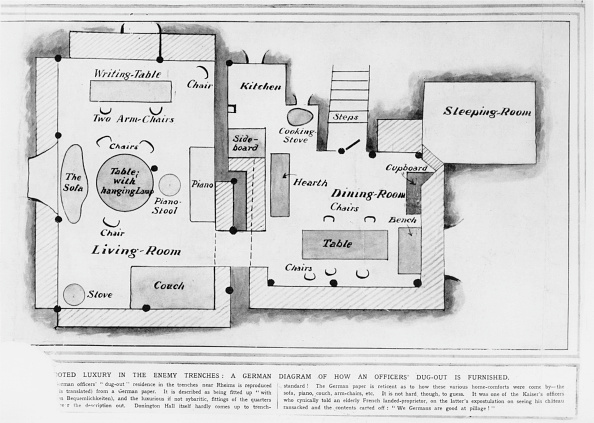Plan - Document「German Officers' Dugout」:写真・画像(12)[壁紙.com]