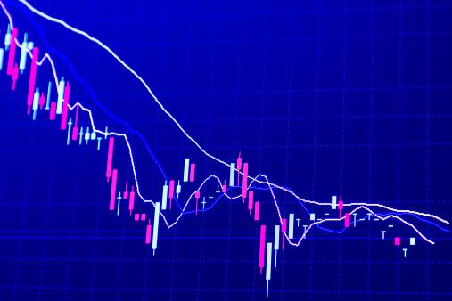 Financial Report「forex charts」:スマホ壁紙(12)